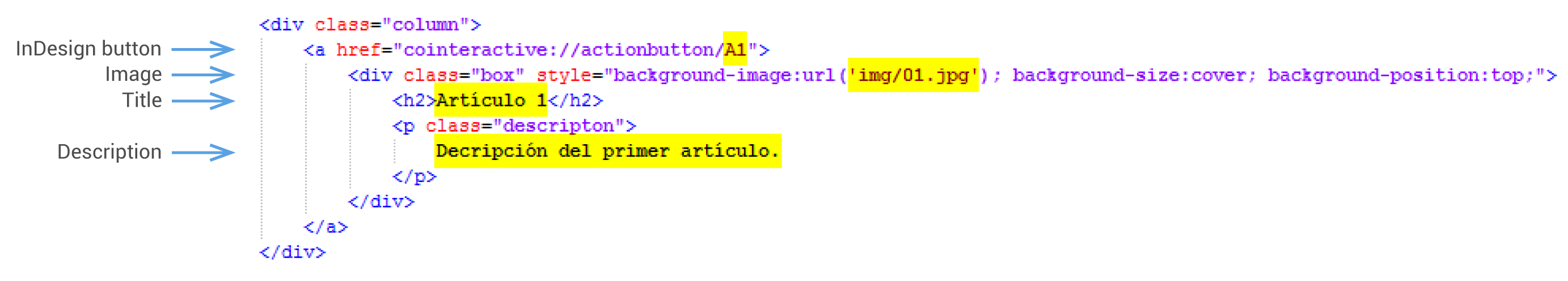 Add an interactive index for your HTML articles | Centro de Soporte ...